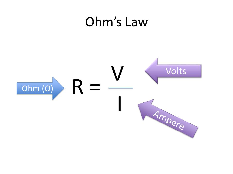 Ohm's Law R = V I Volts Ampere Ohm (Ω)