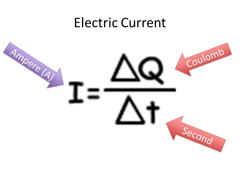 Electric Current Coulomb Second Ampere (A)