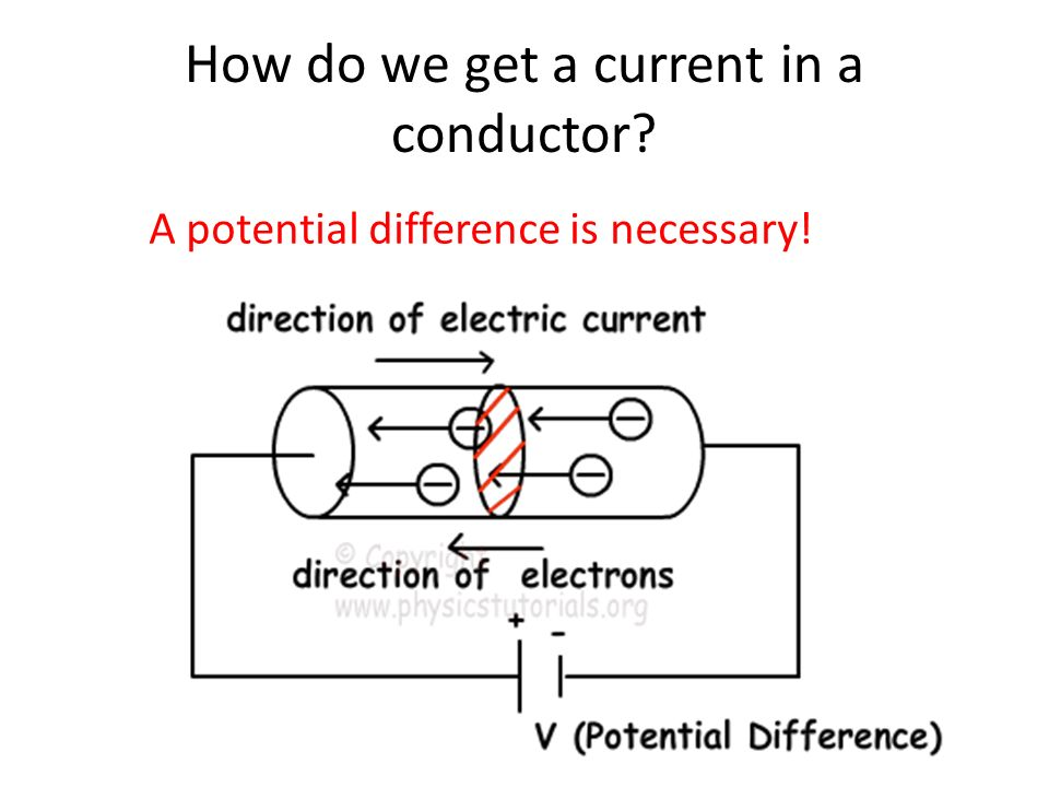 How do we get a current in a conductor A potential difference is necessary!