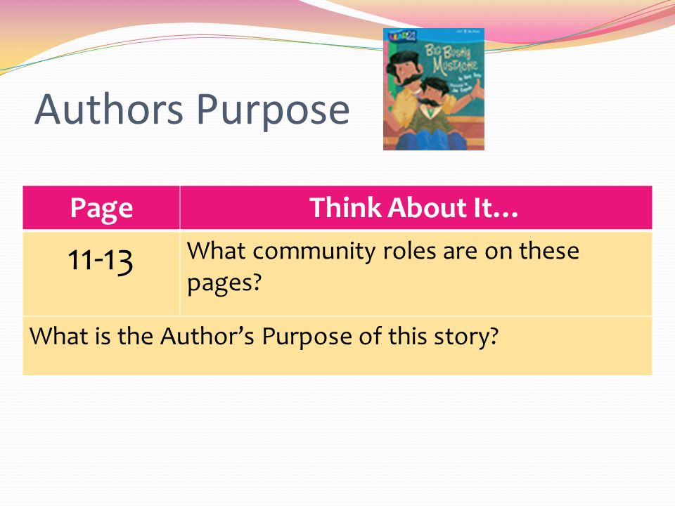 Authors Purpose PageThink About It… What community roles are on these pages.