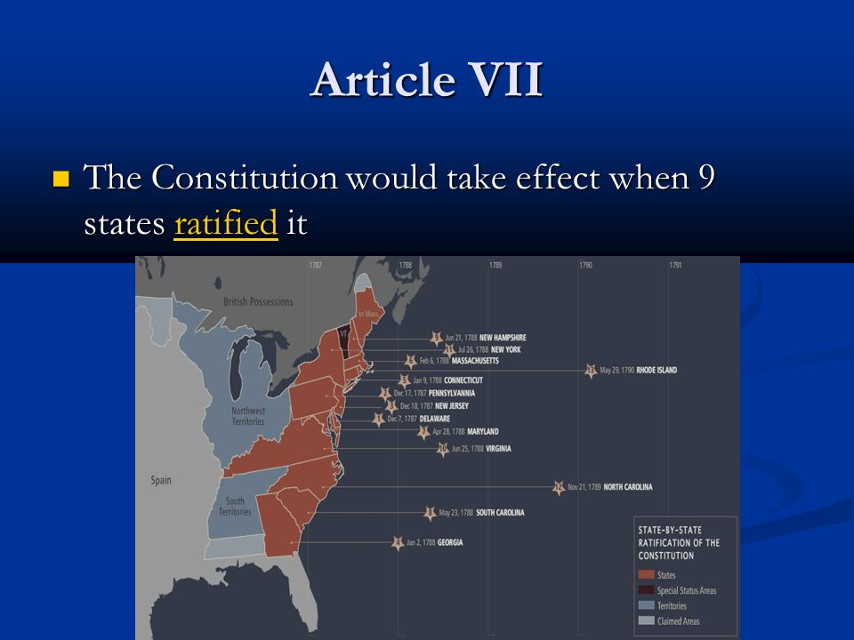 Article VII The Constitution would take effect when 9 states ratified it The Constitution would take effect when 9 states ratified it