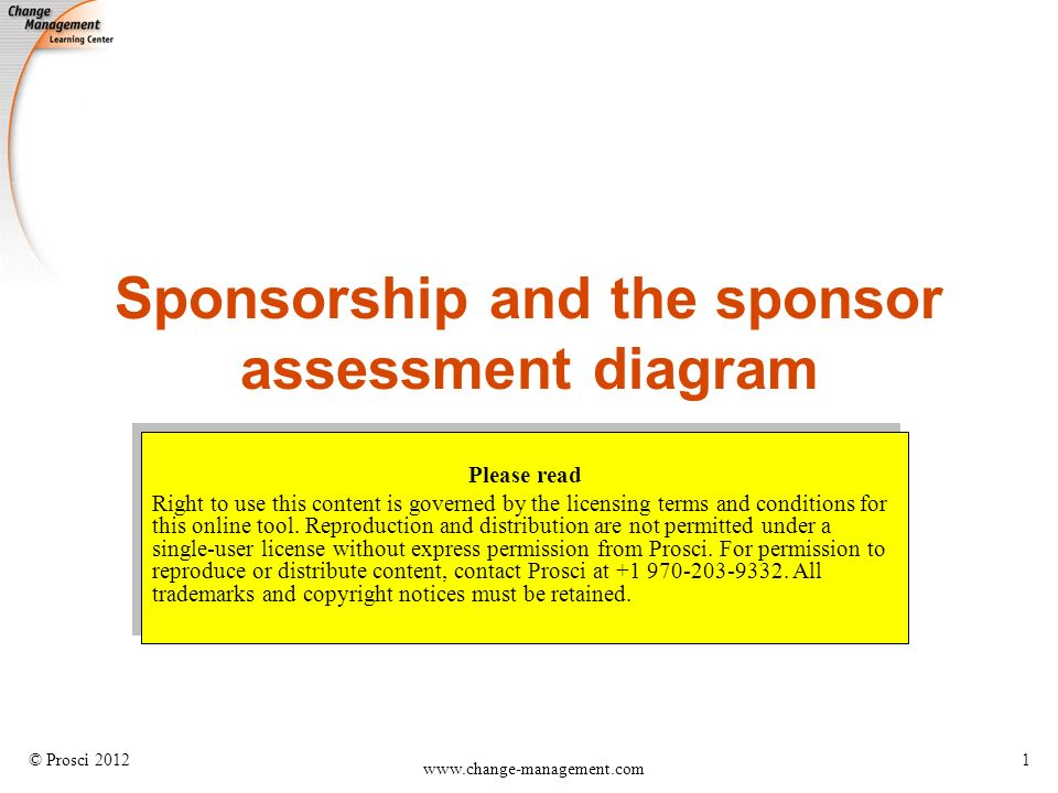 Prosci Sponsorship and the sponsor assessment diagram Please
