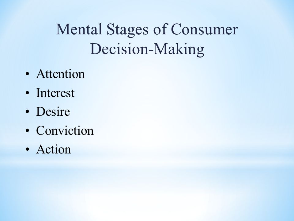 Mental Stages of Consumer Decision-Making Attention Interest Desire Conviction Action