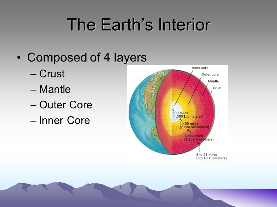 The earths structure plate tectonics the earths interior 2 the earths interior composed of 4 layers crust mantle outer core inner core ccuart Images