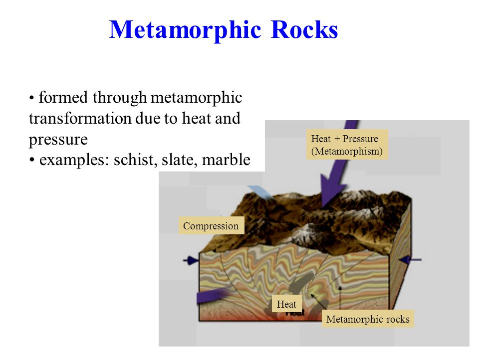 Metamorphic Rocks formed through metamorphic transformation due to heat and pressure examples: schist, slate, marble Heat + Pressure (Metamorphism) Metamorphic rocks Compression Heat