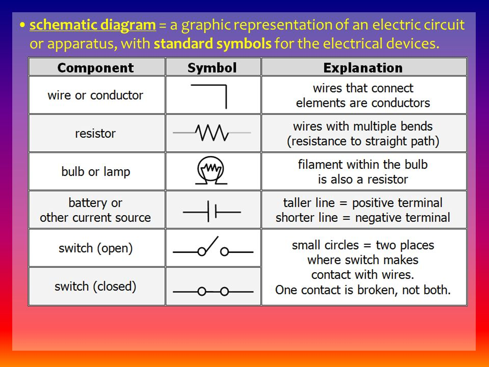 5.2: Circuits, Ohm\'s Law, Electrical Power 2/6/ ppt download