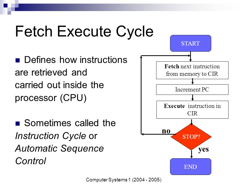 Fetch-execute cycle. Ppt video online download.
