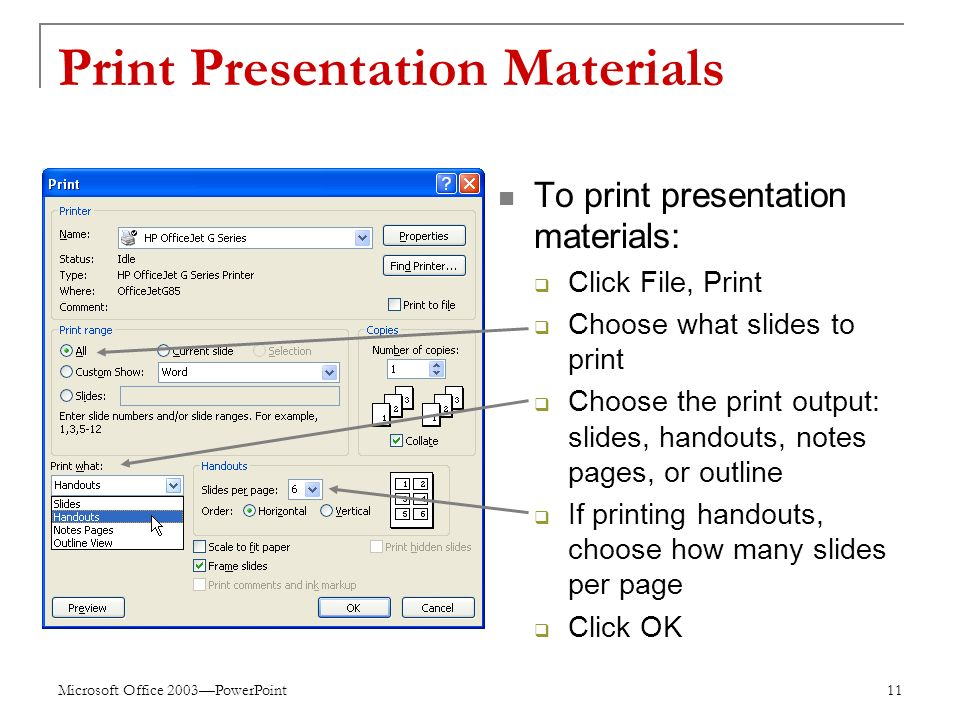 Microsoft Office 2003—PowerPoint 11 Print Presentation Materials To print presentation materials:  Click File, Print  Choose what slides to print  Choose the print output: slides, handouts, notes pages, or outline  If printing handouts, choose how many slides per page  Click OK