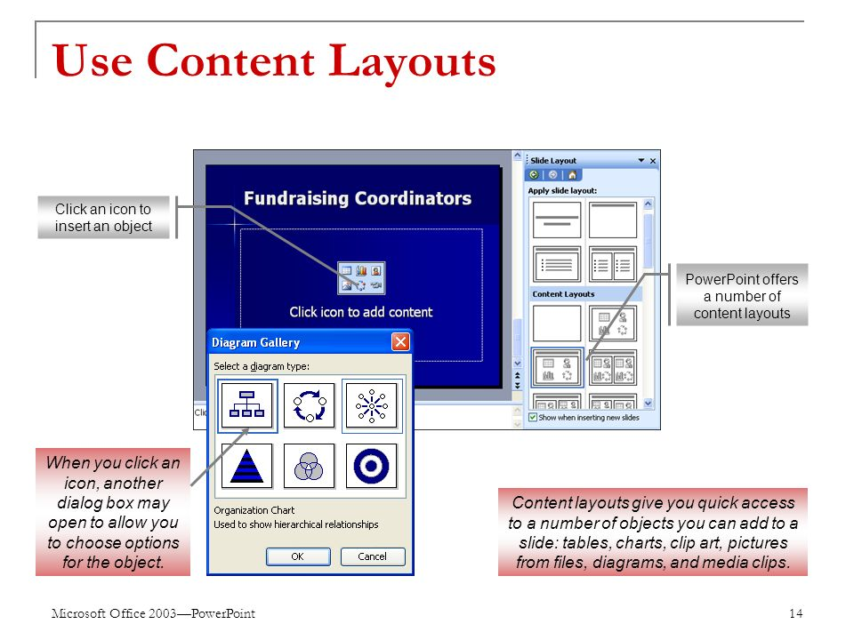 Microsoft Office 2003—PowerPoint 14 Use Content Layouts PowerPoint offers a number of content layouts Click an icon to insert an object Content layouts give you quick access to a number of objects you can add to a slide: tables, charts, clip art, pictures from files, diagrams, and media clips.