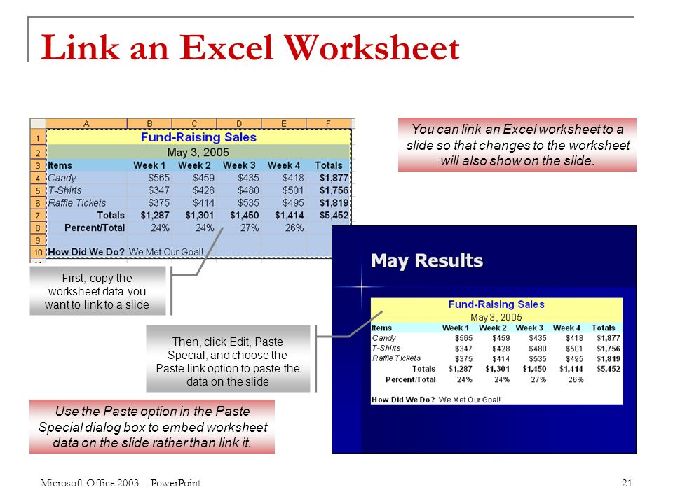 Microsoft Office 2003—PowerPoint 21 Link an Excel Worksheet You can link an Excel worksheet to a slide so that changes to the worksheet will also show on the slide.