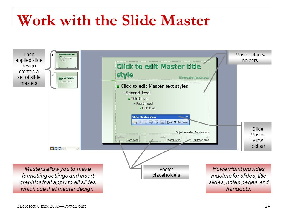 Microsoft Office 2003—PowerPoint 24 Work with the Slide Master Each applied slide design creates a set of slide masters Slide Master View toolbar Master place- holders Footer placeholders Masters allow you to make formatting settings and insert graphics that apply to all slides which use that master design.