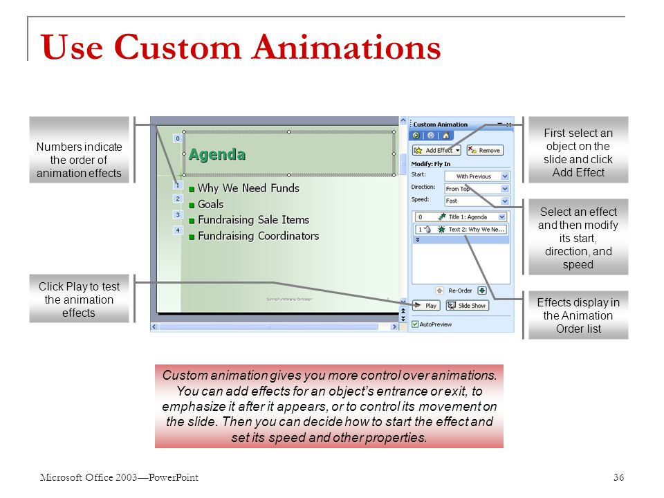 Microsoft Office 2003—PowerPoint 36 Use Custom Animations Numbers indicate the order of animation effects Custom animation gives you more control over animations.