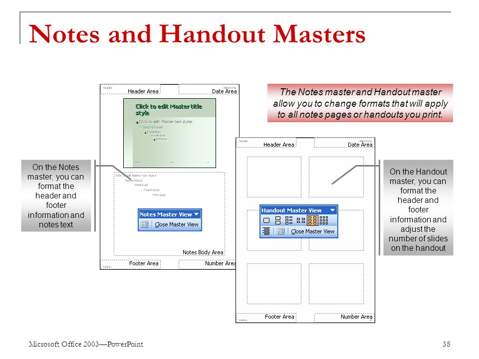 Microsoft Office 2003—PowerPoint 38 Notes and Handout Masters On the Notes master, you can format the header and footer information and notes text The Notes master and Handout master allow you to change formats that will apply to all notes pages or handouts you print.