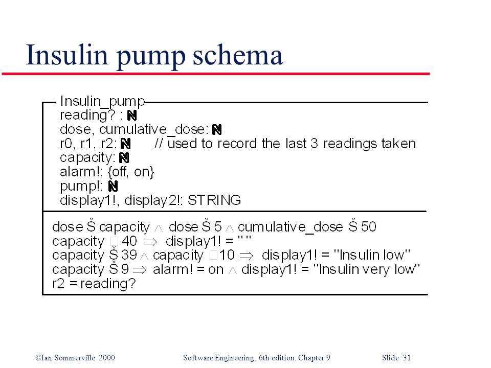 ©Ian Sommerville 2000Software Engineering, 6th edition. Chapter 9 Slide 31 Insulin pump schema