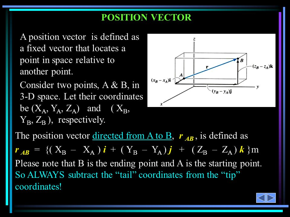 Wing strut APPLICATIONS How can we represent the force along the wing strut in a 3-D Cartesian vector form