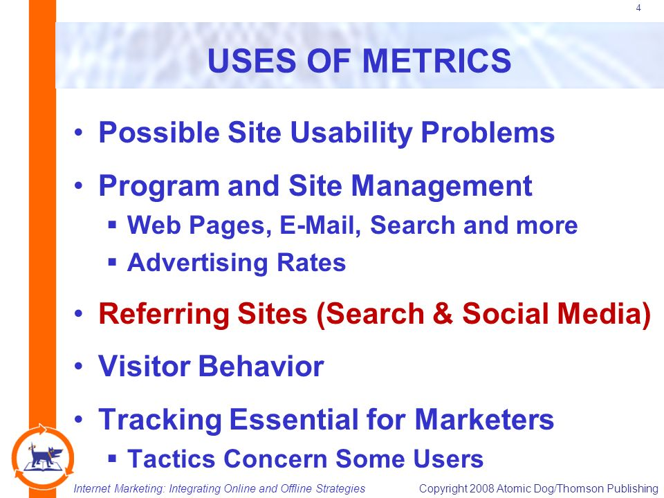 Internet Marketing: Integrating Online and Offline StrategiesCopyright 2008 Atomic Dog/Thomson Publishing 4 USES OF METRICS Possible Site Usability Problems Program and Site Management  Web Pages,  , Search and more  Advertising Rates Referring Sites (Search & Social Media) Visitor Behavior Tracking Essential for Marketers  Tactics Concern Some Users