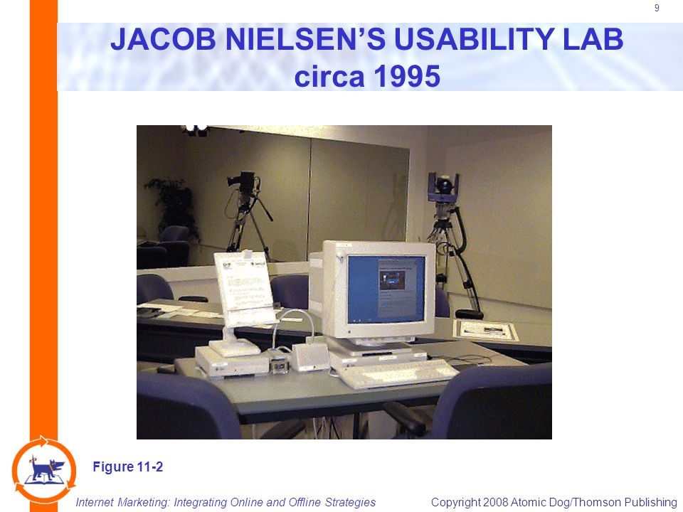 Internet Marketing: Integrating Online and Offline StrategiesCopyright 2008 Atomic Dog/Thomson Publishing 9 JACOB NIELSEN'S USABILITY LAB circa 1995 Figure 11-2