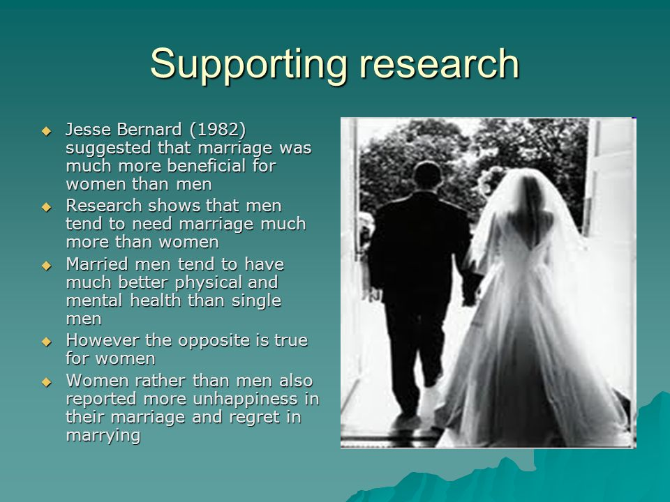 Supporting research  Jesse Bernard (1982) suggested that marriage was much more beneficial for women than men  Research shows that men tend to need marriage much more than women  Married men tend to have much better physical and mental health than single men  However the opposite is true for women  Women rather than men also reported more unhappiness in their marriage and regret in marrying