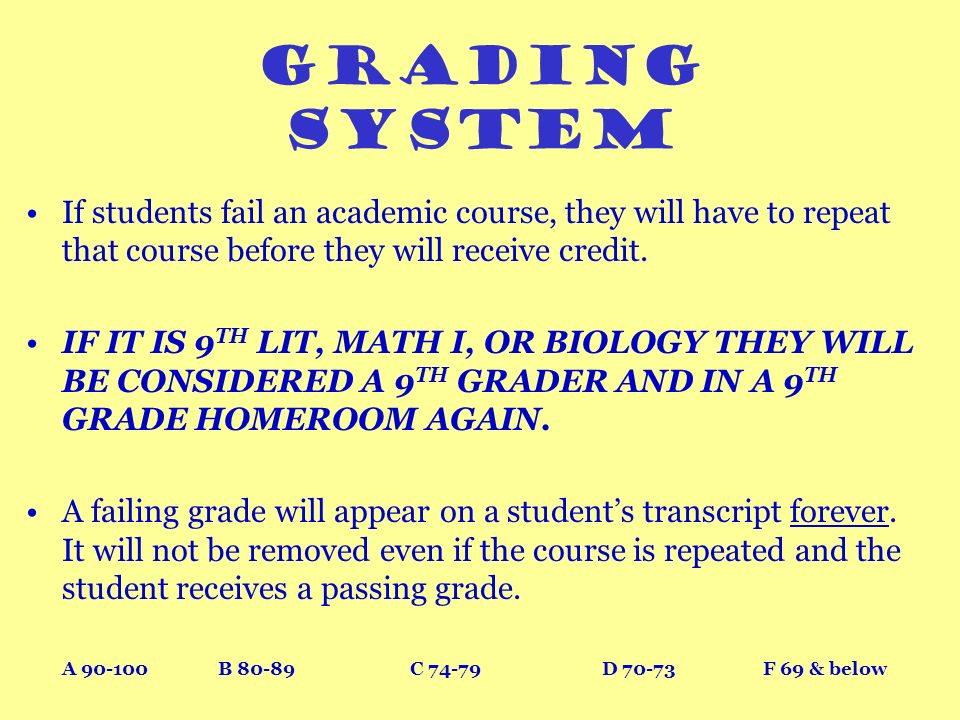 GRADING SYSTEM If students fail an academic course, they will have to repeat that course before they will receive credit.