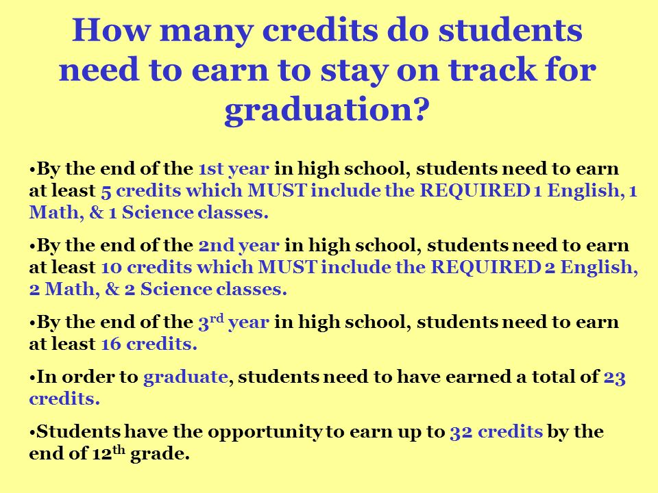 How many credits do students need to earn to stay on track for graduation.
