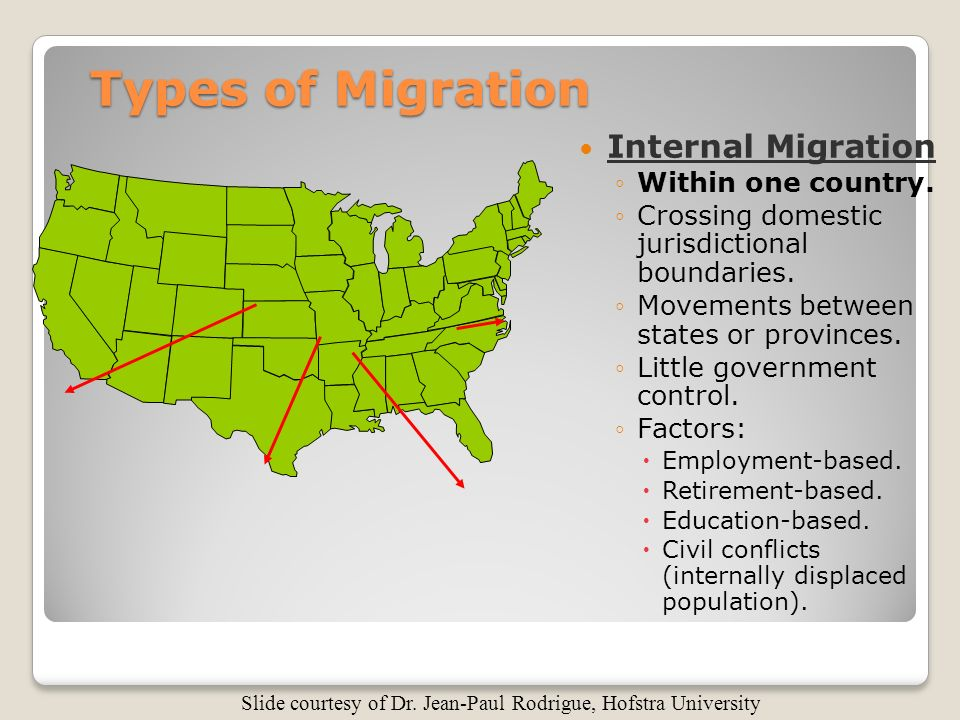 Types of Migration Internal Migration ◦Within one country.