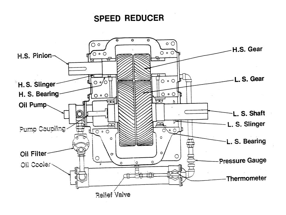 Accessory Drive/Gearbox Assembly - ppt download