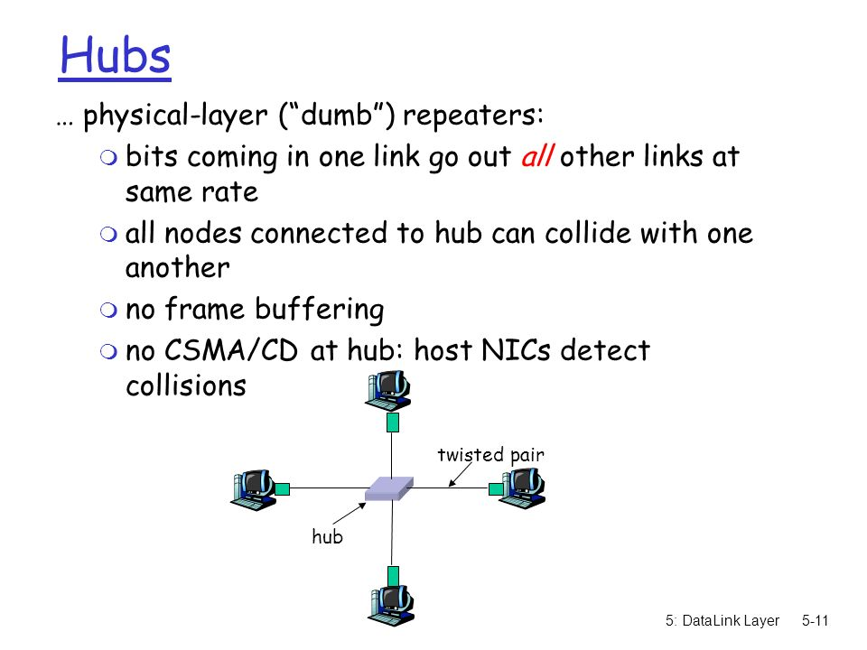 5: DataLink Layer5-11 Hubs … physical-layer ( dumb ) repeaters: m bits coming in one link go out all other links at same rate m all nodes connected to hub can collide with one another m no frame buffering m no CSMA/CD at hub: host NICs detect collisions twisted pair hub