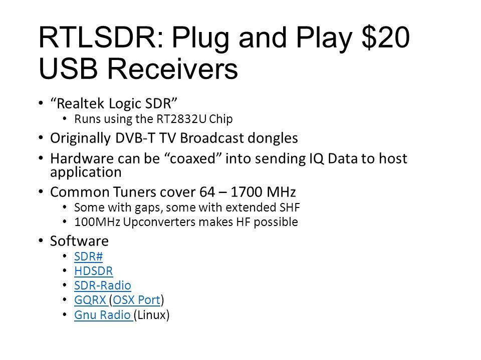 SDR RADIO ONLINE UTAH - Reconfigurable Software Defined