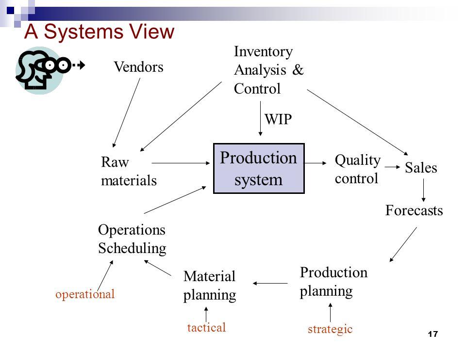 Steven nahmias production and analysis pdf operations