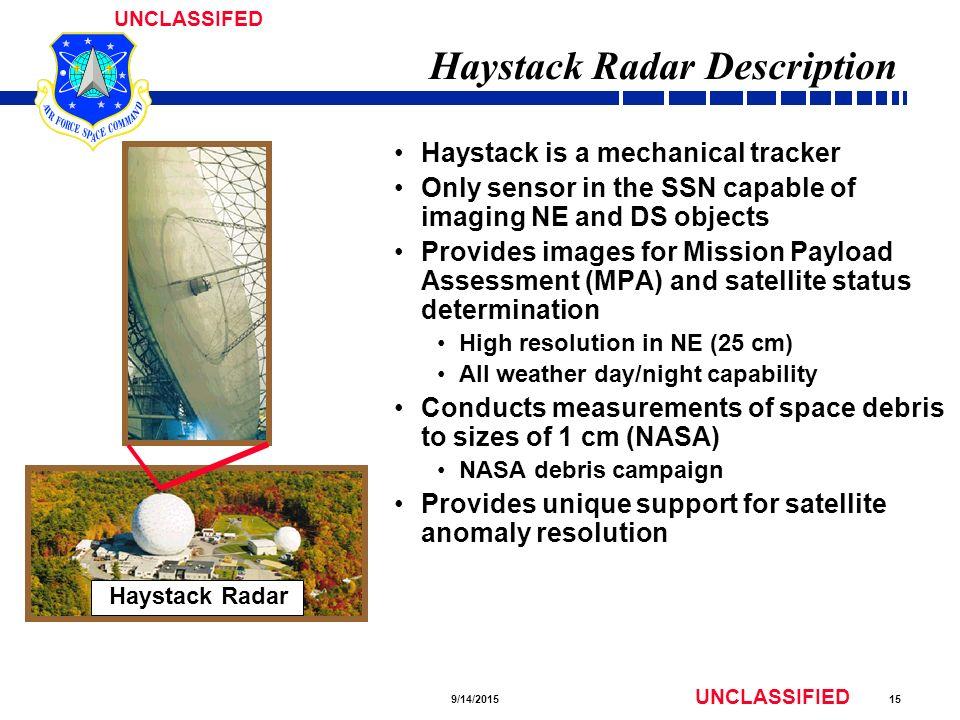Space Surveillance Gene H  McCall Chief Scientist, United States Air