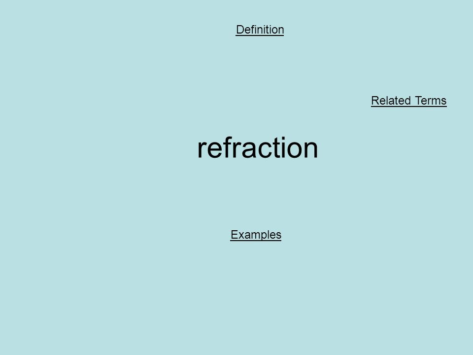 refraction Definition Examples Related Terms