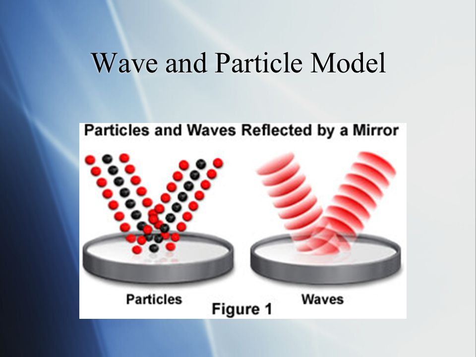 Wave and Particle Model