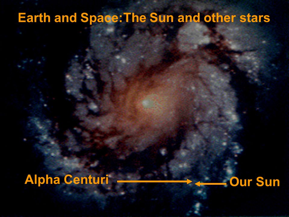 Apart from our Sun, the nearest star to us is Alpha Centuri It is 40,000 billion (40,000,000,000,000 km) away It takes 4.3 years for the light to reach us When we look at Alpha Centuri we look at it as it was 4.3 years ago Earth and Space: The Sun and other stars