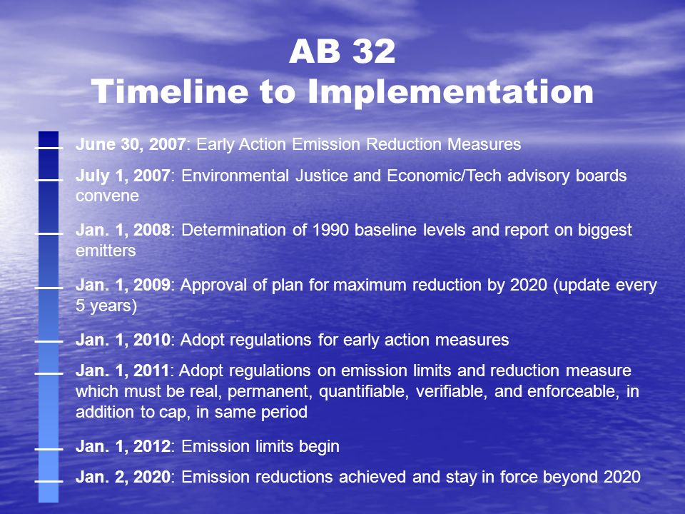 AB 32 Timeline to Implementation June 30, 2007: Early Action Emission Reduction Measures July 1, 2007: Environmental Justice and Economic/Tech advisory boards convene Jan.