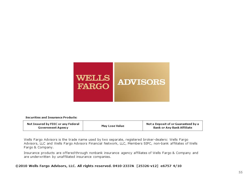Fundamentals of investing: Why invest? D  Scott Phillips Wells Fargo