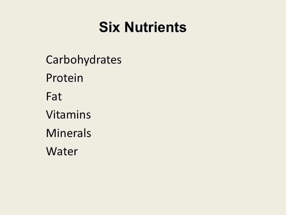 Six Nutrients Carbohydrates Protein Fat Vitamins Minerals Water