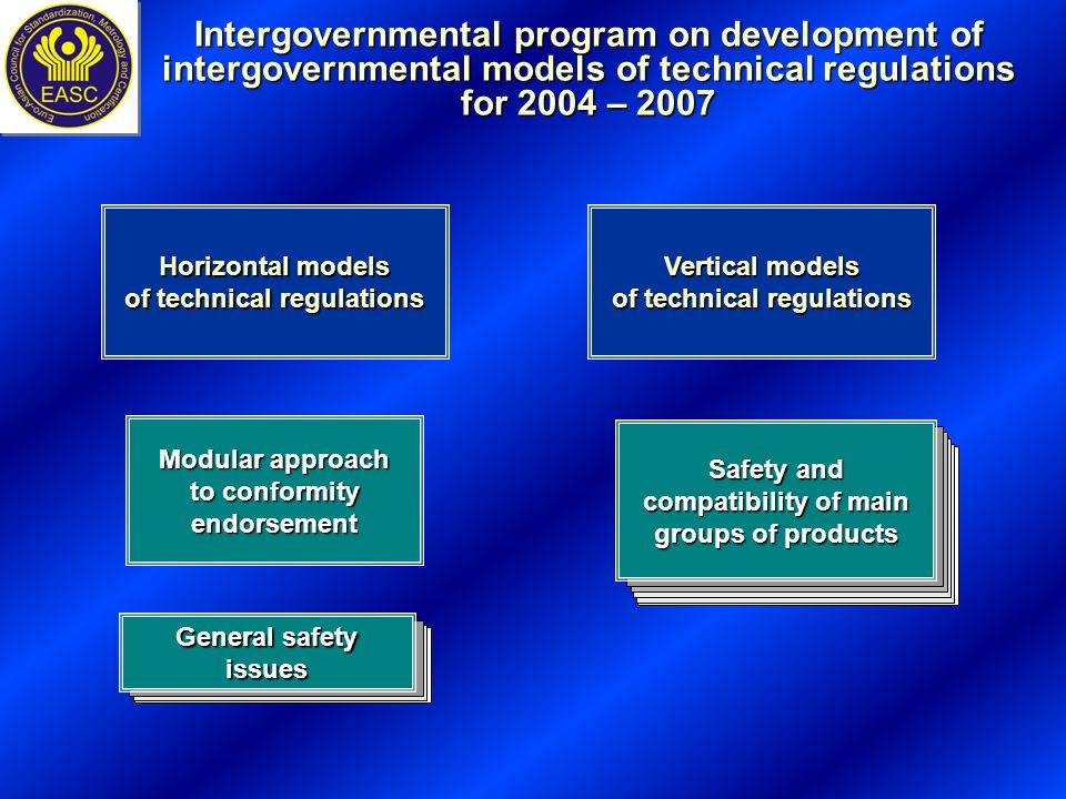 Intergovernmental program on development of intergovernmental models of technical regulations for 2004 – 2007 Horizontal models of technical regulations Vertical models of technical regulations Modular approach to conformity endorsement General safety issues Safety and compatibility of main groups of products
