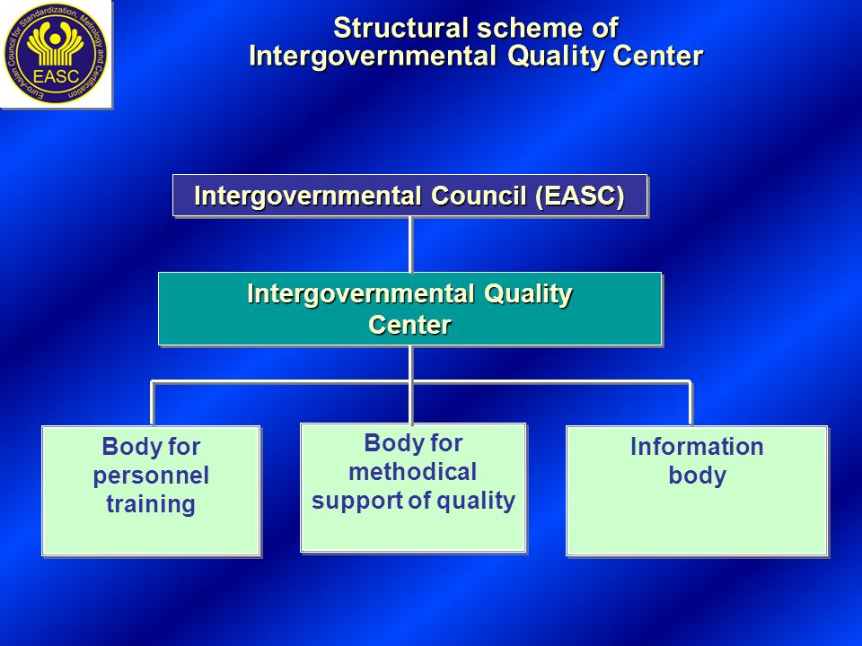 Structural scheme of Intergovernmental Quality Center Intergovernmental Council (EASC) Intergovernmental Quality Center Center Body for personnel training Information body Information body Body for methodical support of quality