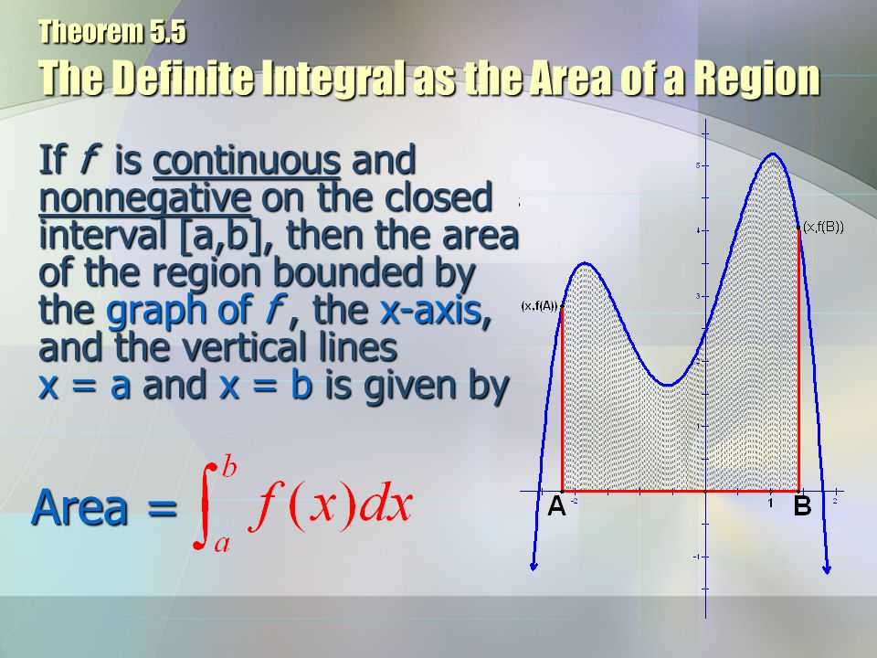 Theorem 5.5 The Definite Integral as the Area of a Region If f is continuous and nonnegative on the closed interval [a,b], then the area of the region bounded by the graph of f, the x-axis, and the vertical lines x = a and x = b is given by Area =