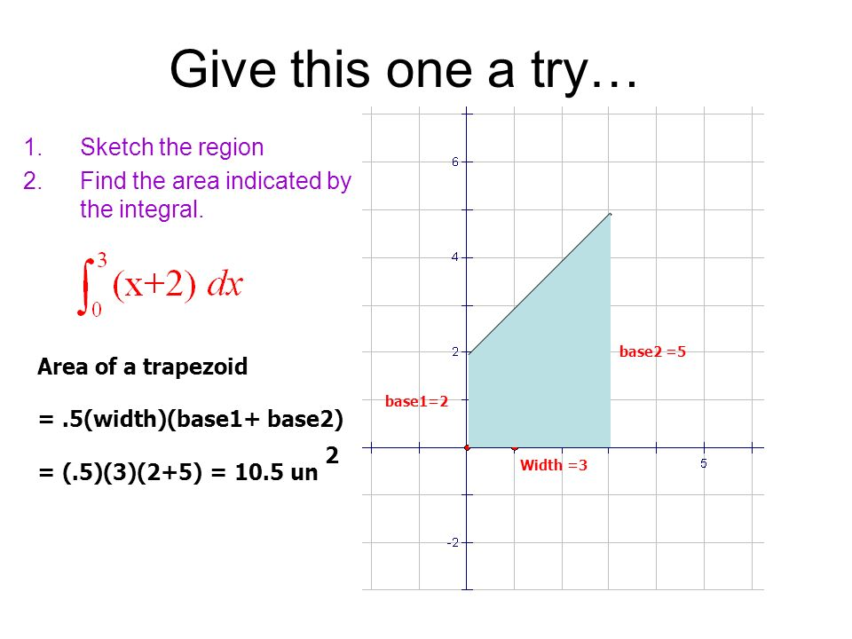 Give this one a try… 1.Sketch the region 2.Find the area indicated by the integral.