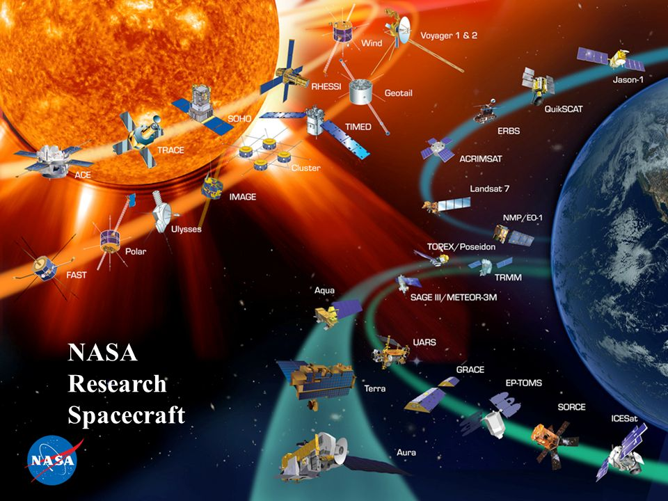 15 NASA Research Spacecraft