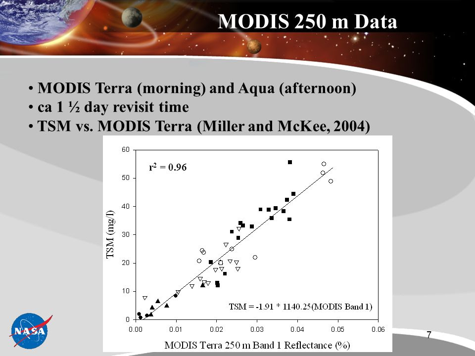 7 MODIS 250 m Data MODIS Terra (morning) and Aqua (afternoon) ca 1 ½ day revisit time TSM vs.
