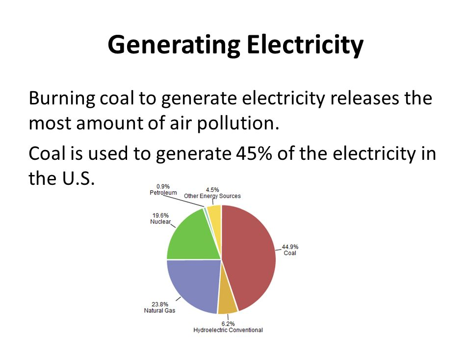 Generating Electricity Burning coal to generate electricity releases the most amount of air pollution.
