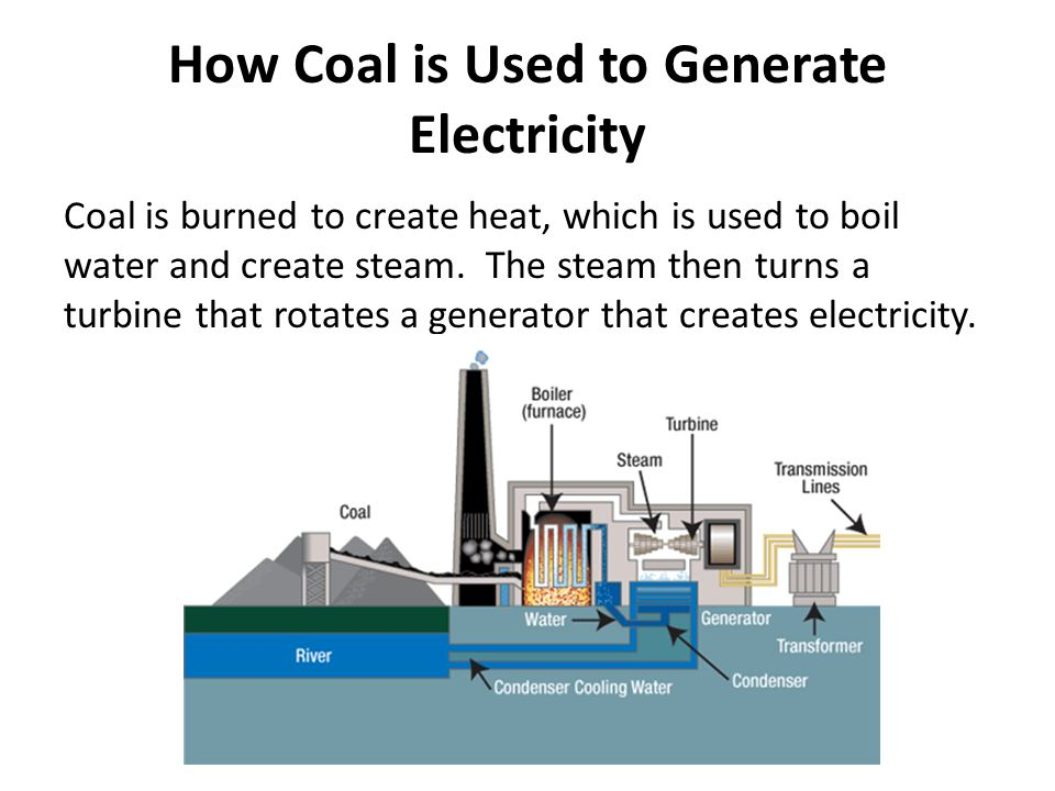 How Coal is Used to Generate Electricity Coal is burned to create heat, which is used to boil water and create steam.