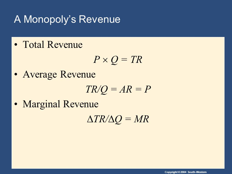 Copyright © 2004 South-Western A Monopoly's Revenue Total Revenue P  Q = TR Average Revenue TR/Q = AR = P Marginal Revenue  TR/  Q = MR