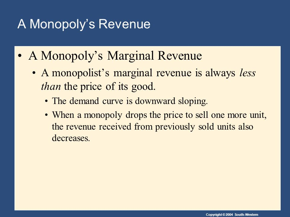 Copyright © 2004 South-Western A Monopoly's Revenue A Monopoly's Marginal Revenue A monopolist's marginal revenue is always less than the price of its good.