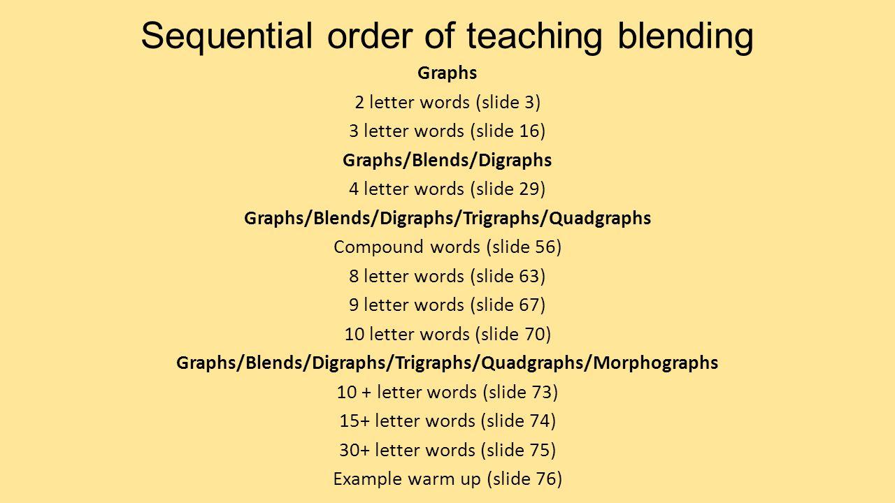 Sequential Order Of Teaching Blending Graphs 2 Letter Words Slide 3