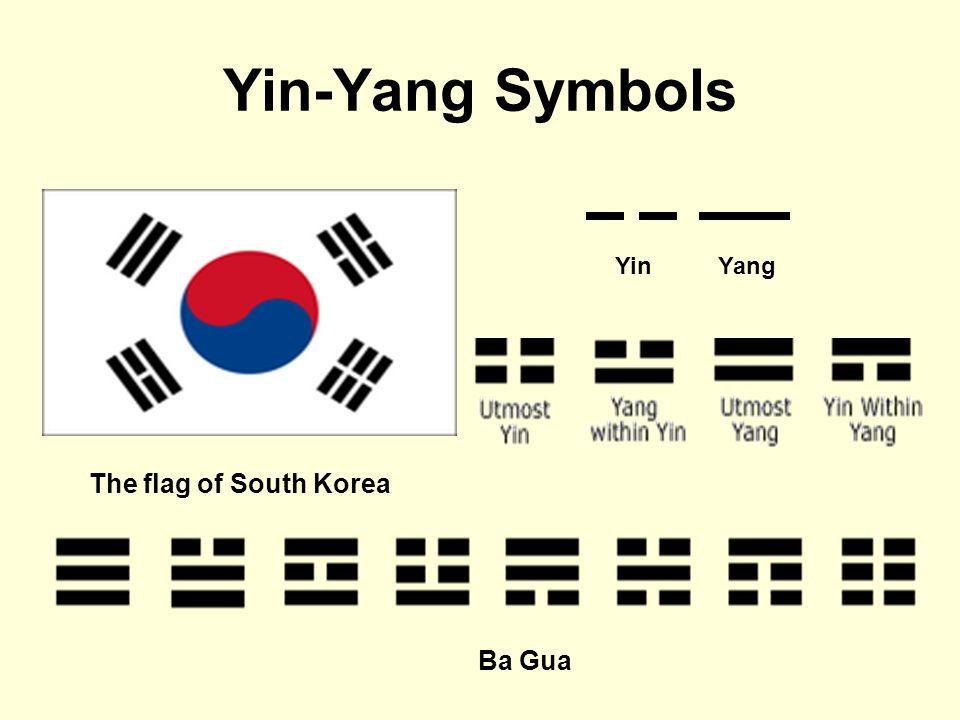 Yin Yang Theory Yin Yang Theory I What Is The Yin Yang Theory