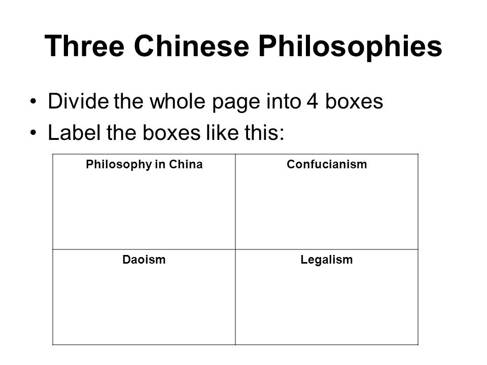 Divide the whole page into 4 boxes Label the boxes like this: Philosophy in ChinaConfucianism DaoismLegalism