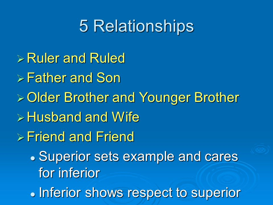 5 Relationships  Ruler and Ruled  Father and Son  Older Brother and Younger Brother  Husband and Wife  Friend and Friend Superior sets example and cares for inferior Superior sets example and cares for inferior Inferior shows respect to superior Inferior shows respect to superior